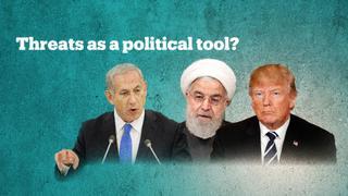 Why do leaders make threats?