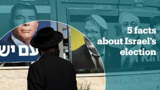 Israel Election 2019: 5 things to know