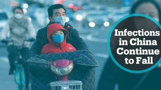 New coronavirus cases in China are falling