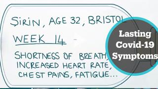 Covid-19 symptoms could last for months