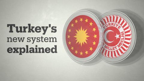 Turkey's new presidential system explained