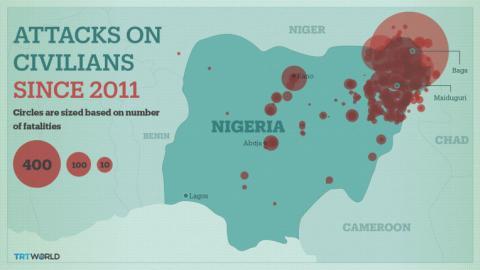 Brutal history of Boko Haram