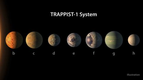 NASA announces discovery of seven Earth-like exoplanets