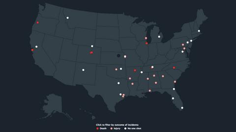 US school shootings - 2019