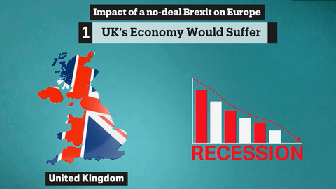 The impact of a no-deal Brexit on the UK and EU | Bigger Than Five