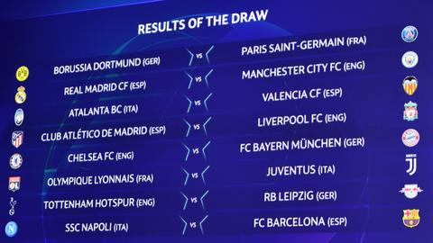 Title holders Liverpool face Atletico in Champions League last 16