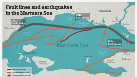Is Istanbul headed for another big earthquake?