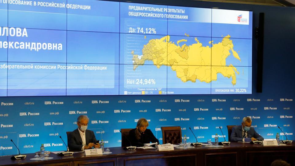 Ön sonuçlar, anayasa reformları üzerine ülke çapında bir hafta süren oylamaların ardından anketlerin kapatılmasından sonra, 1 Temmuz 2020 tarihinde Moskova, Rusya'daki komisyonun merkezinde bir ekranda gösteriliyor.