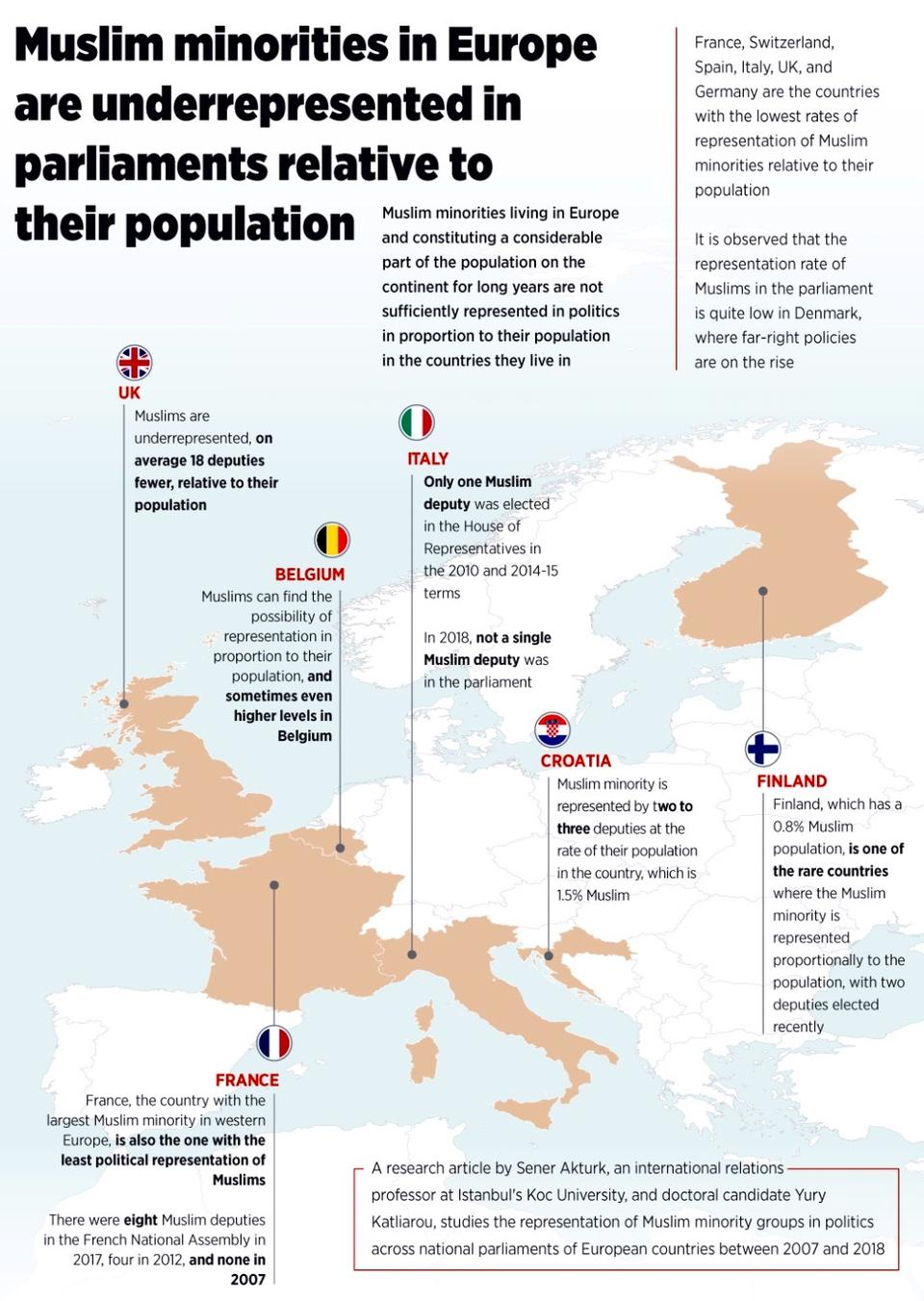 Map of European democracies with political representation of Muslims