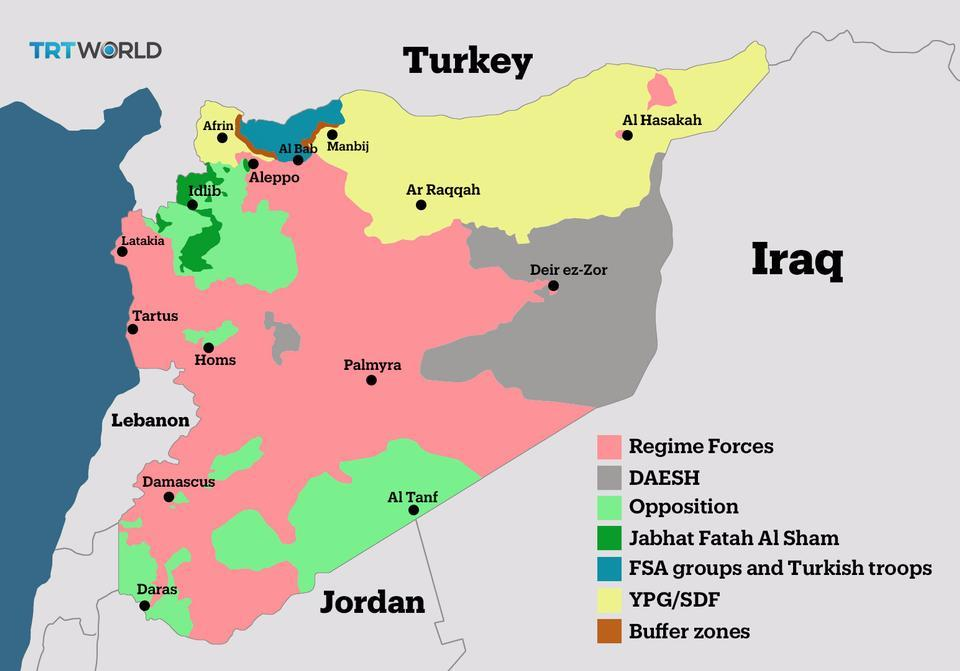 Practical buffer zones in Syria