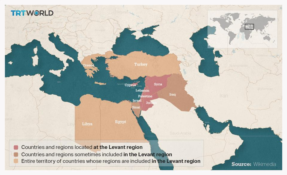 The Levant denoted the east for Europe, particularly the lands of the Ottoman Empire.