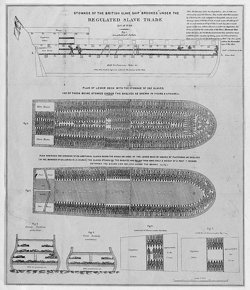 This is an undated photo of an etching depicting the claustrophobic living conditions aboard slave ships. This etching set guidelines to slavers that say