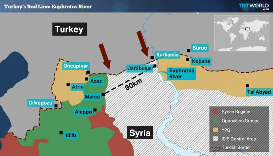 Operation Euphrates Shield originally planned on repelling Daesh forces but was later expanded to urge YPG forces to the east of Euphrates River.