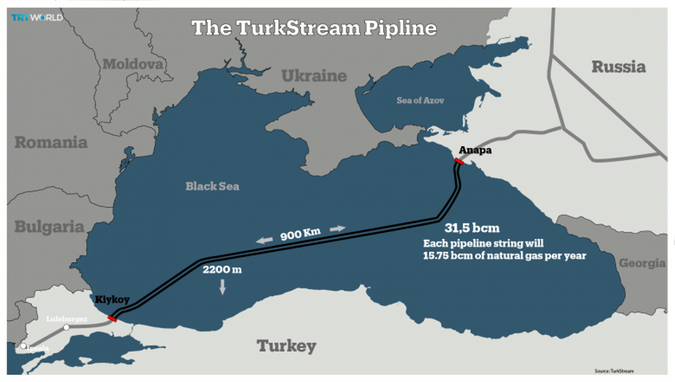 Ten events that shaped Turkey's energy sector in 2016