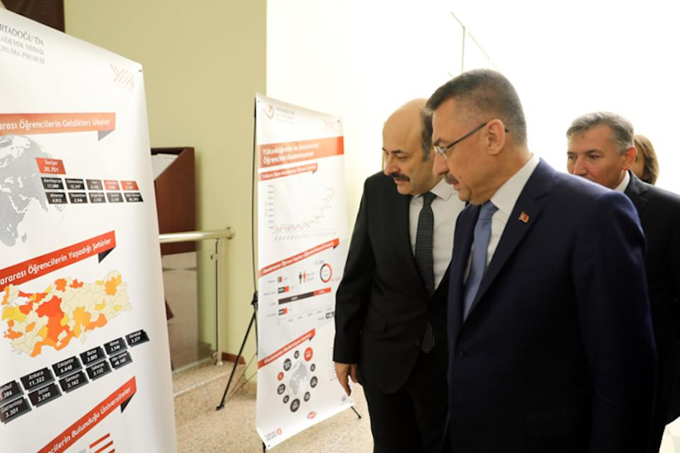 Vice President of Turkey Fuat Oktay inspects infographics prepared by YOK for the Preservation of the Academic Heritage in the Middle East project on October 25, 2018.