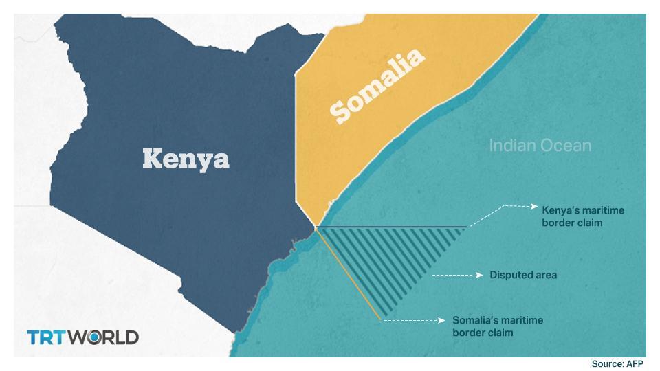 Explaining the Kenya-Somalia maritime dispute