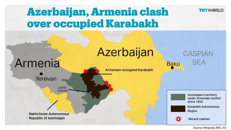 Armenia not ready for Russia-mediated peace talks with Azerbaijan