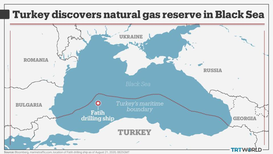 Turkey discovers 320 billion cubic metres of gas in the Black Sea.