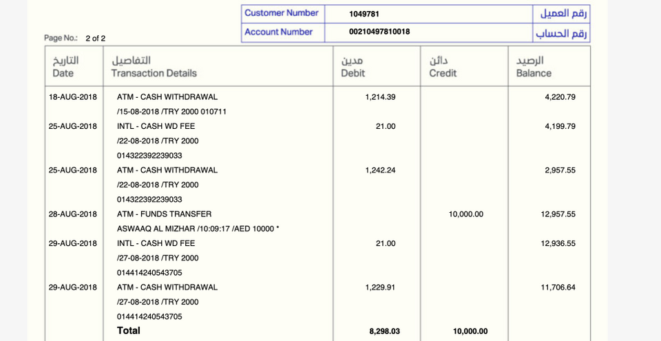 Banking records detail the sums received by the spy