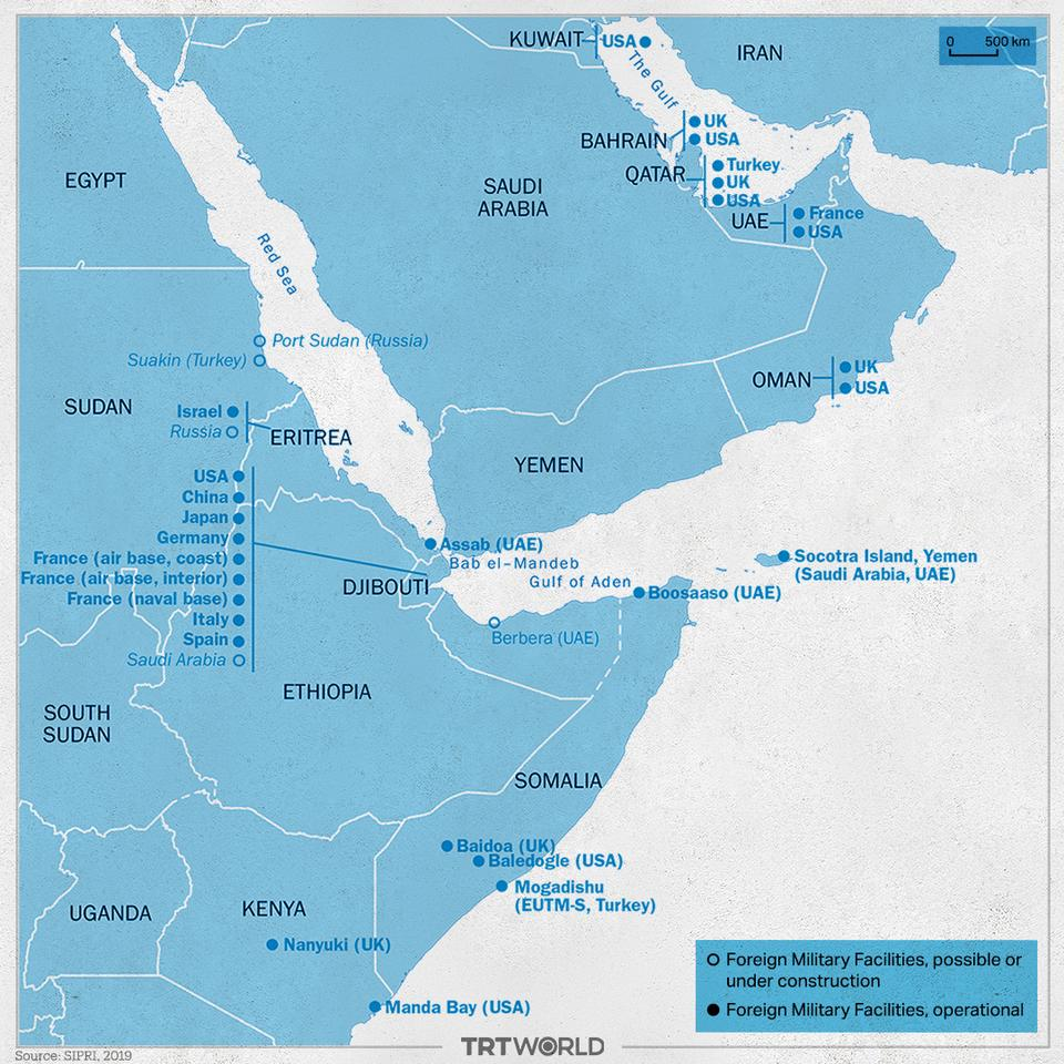 The region  is rich in natural resources like gas and gold, and home to two critical choke points in global trade: the Suez Canal and the Bab al Mandab strait. In the past two decades, the Red Sea and the Horn of Africa have also become a prime location for foreign military base development and deployment.